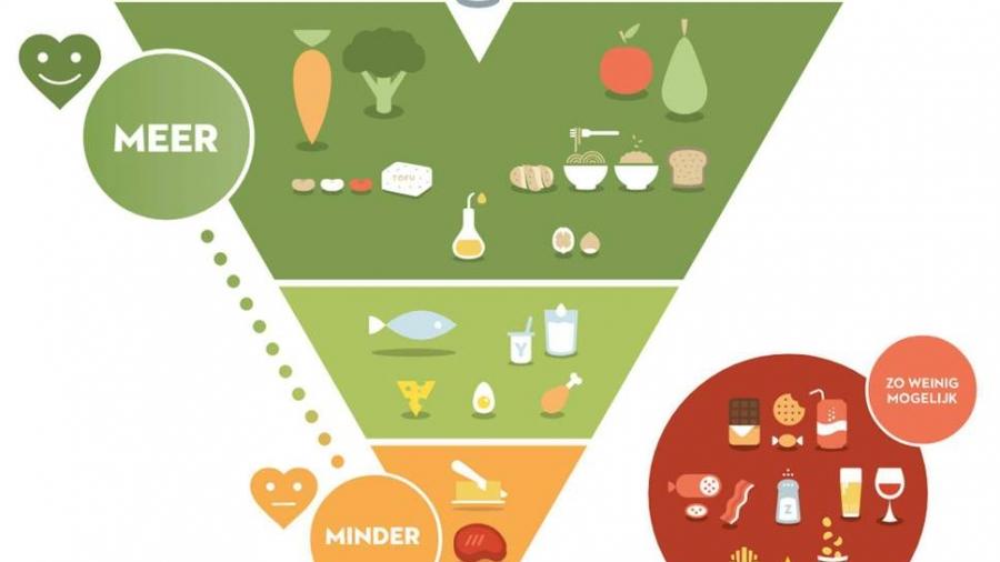 food-triangle-belg